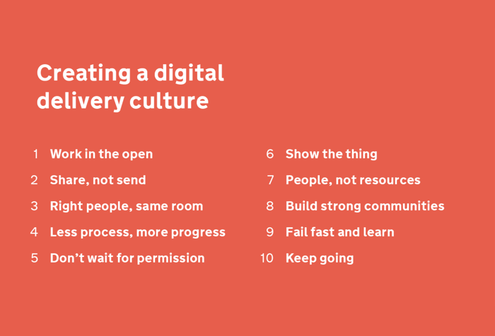 Creating a digital delivery culture principles