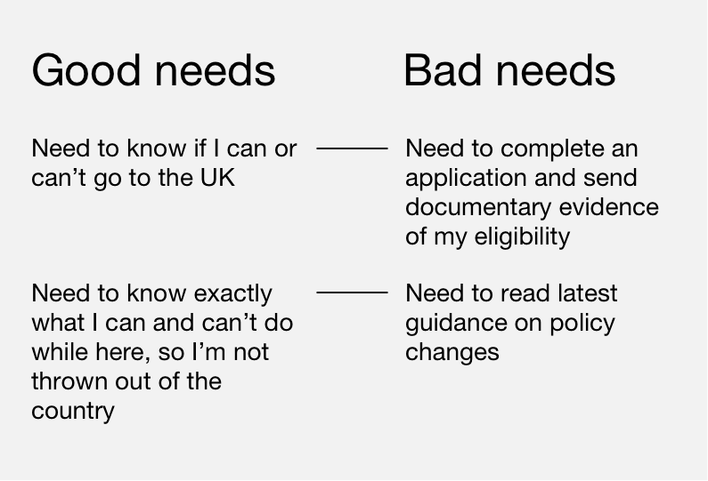 Examples of good and bad user needs